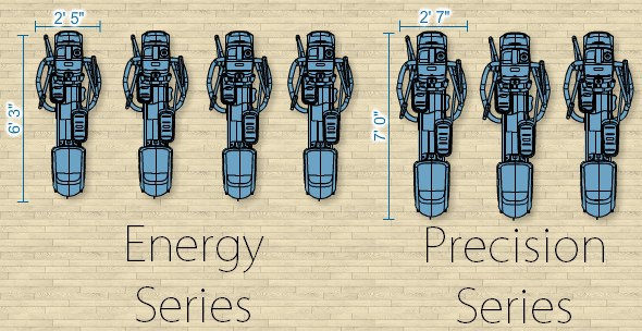 The Precor Energy series ellipticals have a smaller footprint than those in the Precision series