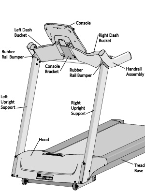 The user manual walks you through the few steps required to complete the assembly