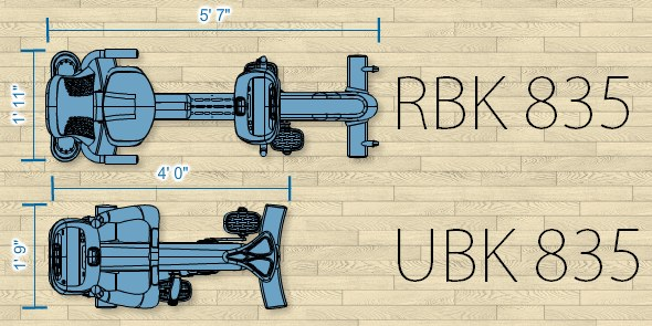 Dimensions comparison between the larger RBK 835 and compact UBK 835 models