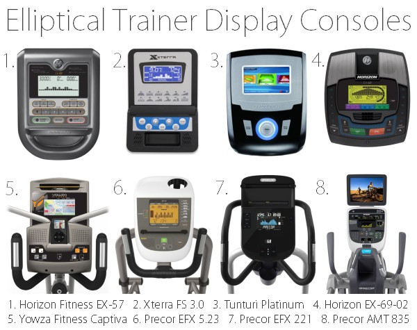 Elliptical trainer console designs vary greatly between different price ranges