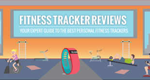 Fitness Tracker Reviews Guide