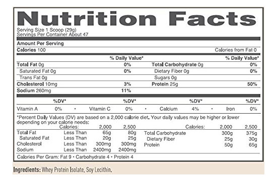 Isopure Whey Protein Isolate Ingredients