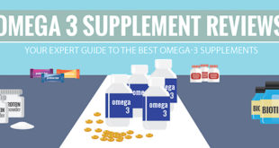 Best Omega-3 Supplement Reviews Guide