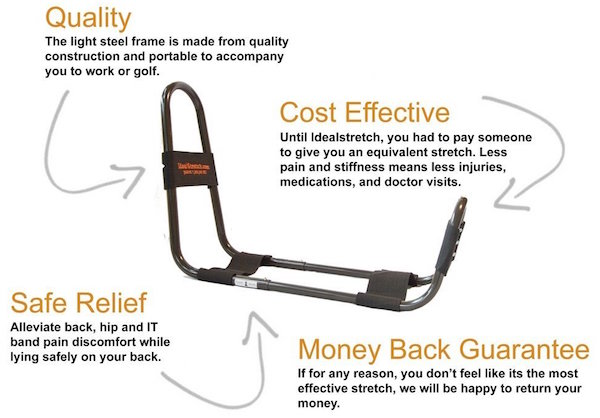 Ideal Stretch Hamstring Stretching Device