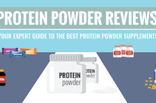 Protein Powder Reviews Guide