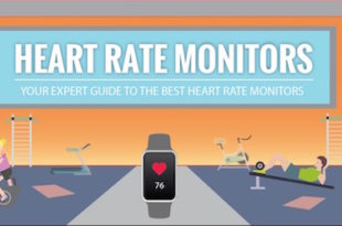 Heart Rate Monitors Guide