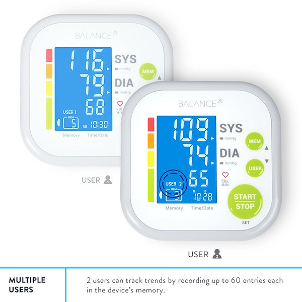 The Balance Upper Arm BPM supports 2 users, each of which can store 60 blood pressure readings