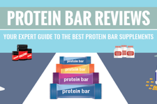 Protein Bar Reviews Guide